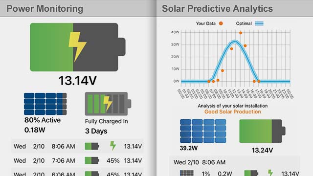 Predictive Solar Power Analytics